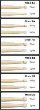 Drumstick Sizes Explained Drum Stick Size Chart Guide 5a