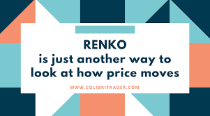 Renko Chart Vs Candlestick How To Trade With Renko Charts Colibri Trader