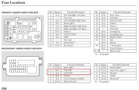 2014 freightliner cascadia fuse box diagram beautiful 2003 honda Mixture Diagram at Element Box Diagram