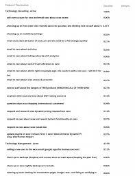 Project Summary Report Example Example Summary Report Borgia Company 8