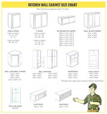Kitchen Cabinet Dimensions Chart Standard Upper Cabinet Height Standard Wall Cabinet Heights