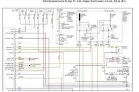 hyundai getz wiring diagram download wiring diagram simonand 2004 hyundai elantra wiring diagram at 2002 Hyundai Elantra Wiring Diagram