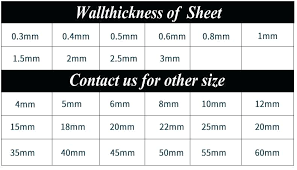 Steel Plate Sizes Chart Stainless Steel Plate Size Mejorseguro Co