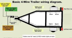basic trailer wiring diagram basic image wiring wire trailer teardrop trailer flats wire and off on basic trailer wiring diagram