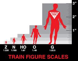 Model Train Figure People Scales Sizes Model Trains Ho
