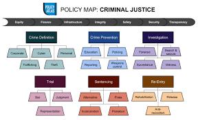 Criminal Justice Definition Category Criminal Justice Policy Atlas