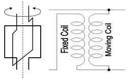 voltage regulator coil rotation ac voltage regulator edit basic design principle and circuit diagram