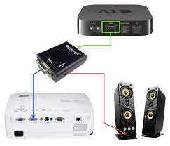connecting apple tv to a vga projector or screen headspace connecting apple tv to vga projector