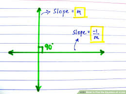 image titled find the equation of a line step 23
