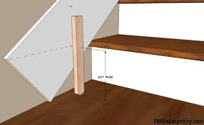 Stair Finishes Pictures Scribing Skirt Boards Thisiscarpentry