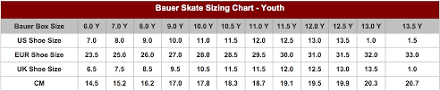 Bauer Youth Hockey Skate Size Chart 13 Studious Bauer Runner Size Chart