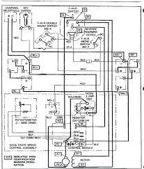 ez go gas golf cart wiring diagram pictures of golf cart wiring ez go gas golf cart wiring diagram gas golf cart wiring diagram for inside creative portrait ez go