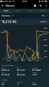 Classical Inverted Bart Bitcoin
