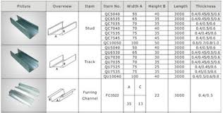 16 Prototypic Thickness Size Chart