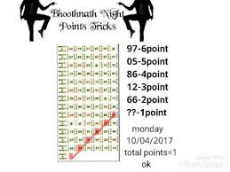 Bhutnath Chart New Bhootnath Night Panel Satta Matka Game Chart Result And