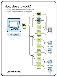 vga cable pin diagram on vga images free download wiring diagrams Pinout Diagrams vga cable pin diagram 16 vga connector wiring diagram svga pinout diagrams pin out diagram