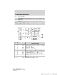 washer fluid ford f750 2012 12 g owners manual 2009 ford f750 fuse diagram at 2005 Ford F750 Fuse Box