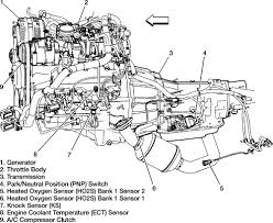 buick regal fuse box auto electrical wiring diagram 2002 buick rendezvous engine diagram 2006 buick terraza