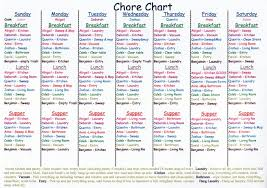 chore chart template for teenagers teen chore chart template anoquefeo tk