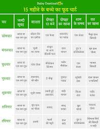 13 Month Baby Food Chart In Hindi
