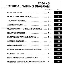 1998 saturn sl2 stereo wiring diagram wiring diagram and hernes 1999 saturn sc2 wiring diagram schematics and diagrams