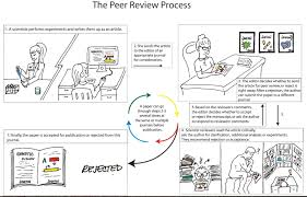 purchase research paper youtube