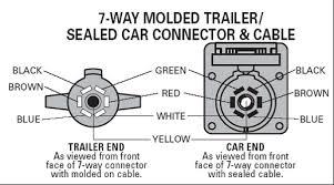 trailer plug wiring diagram 7 way trailer trailer plug wiring diagram western trailer wiring on trailer plug wiring diagram 7 way