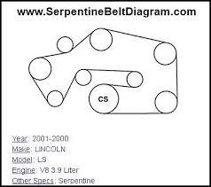 lincoln ls serpentine belt diagram for v liter 2001 2000 lincoln ls v8 3 9 liter engine