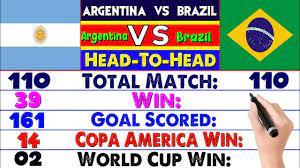 Brazil Vs Argentina Rivalry ...