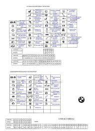1998 bmw fuse diagram e36 interior fuse box wiring diagrams 1999 Bmw Fuse Box Diagram 1998 bmw fuse diagram 1999 bmw 323i fuse box diagram 99 bmw 323i fuse box location 1999 bmw 323i fuse box diagram