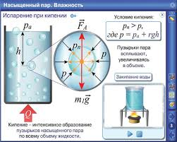 Charts Related To Physics Physic Chart Chart