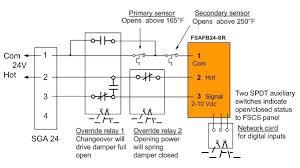 siemens overload relay wiring diagram 37 wiring diagram images siemens relay wiring diagram wiring diagram shrutiradio belimo motorized valve wiring diagram belimo damper actuators regard to belimo actuators wiring