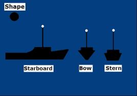 Lights Navigation - Colgregs Lights - Navigation