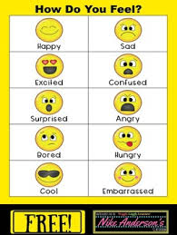 How Are You Feeling Today Printable Chart