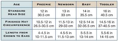 Baby Hat Sizes Chart Shows Standard Circumference And