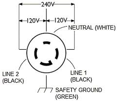 wiring 120v plug car wiring diagram download cancross co Wiring A Plug how to wire 240 volt outlets and plugs readingrat net wiring 120v plug leviton l14 30 wiring diagram wiring diagram and schematic design, wiring diagram wiring a plugin