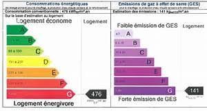 Classe Nergtique Maison Cool Classement Energetique Maison Calcul Classe  Ener Ique Maison