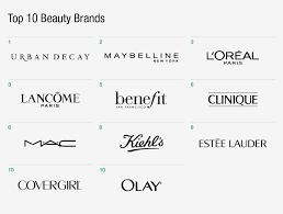 top 10 beauty brands in digital