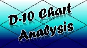 Vedic Astrology D10 Chart Calculator Dasamsa D 10 Chart Analysis Part 1 Vedic Astrology