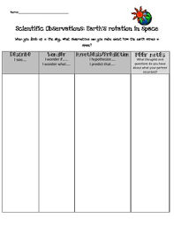 Double Entry Chart Earths Rotation Observation Chart And Double Entry Journal