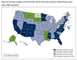 Declining Urban Rural Birth Faster Kentucky Counties Are Nationally Teen And Health Ones In Rates News Than