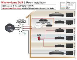 wiring diagram for dish network dual tuners wiring dish network diagram wires jodebal com on wiring diagram for dish network dual tuners