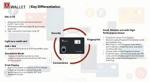 The public key from the previous output is hashed first using sha256 and then hashed using ripemd160. Blockchain 101 Blockchain In 10 Minutes Authentrend Technology Inc
