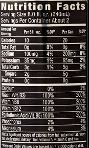 monster can nutrition facts. Contemporary Nutrition Amazoncom  Monster Rehab Raspberry Tea  Energy Energy Iced Tea 155  Ounce Pack Of 24 Grocery U0026 Gourmet Food Throughout Can Nutrition Facts N