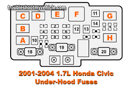 under hood fuse relay box (2001 2004 1 7l honda civic) 2004 honda accord fuse box diagram at 2005 Honda Accord Hood Fuse Box