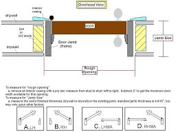 exterior door jamb dimensions. Exellent Door Entry Door Jamb Width Exterior Average Doorway Height  Widths Free  Intended Exterior Door Jamb Dimensions R