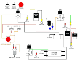 basics electrical pdf inspirational electrical wiring diagrams pdf simple house wiring schematic diagram