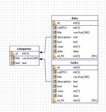 Реферат Разработка электронного учебного пособия на тему  Разработка электронного учебного пособия на тему amp quot Линейное программирование amp