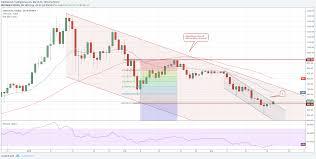 Veri Eth Chart Bitcoin Ethereum Bitcoin Cash Ripple Stellar Litecoin
