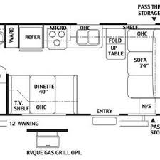2008 forest river wildwood le 27rb travel trailer 2007 wildwood wildwood forest river wiring diagram get image